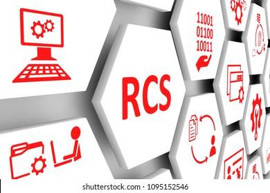 RCS concept cell background 3d illustration