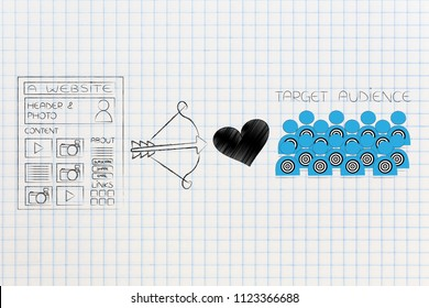 reaching the right customer conceptual illustration: website next to cupid bow and loveheart and target audience