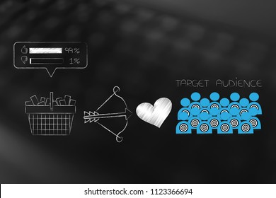 reaching the right customer conceptual illustration: shopping basket with positive feedback next to cupid bow and loveheart and target audience