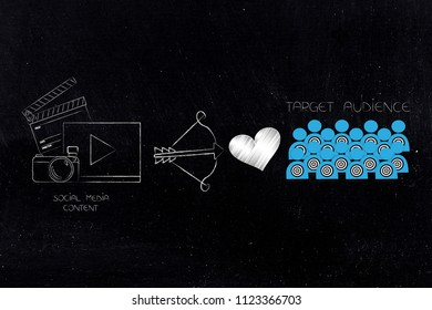 reaching the right customer conceptual illustration: social media content next to cupid bow and loveheart and target audience