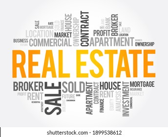 Real Estate word cloud collage, business concept background