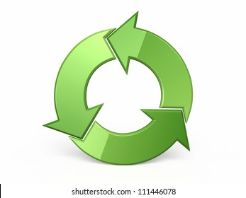 recycle symbol front view (clipping path and isolated on white)