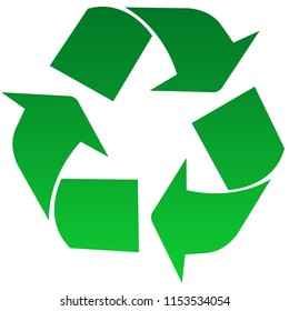 recycling bin panel- plastic, glass, wood, paper / cardboard - symbol for recycling bins