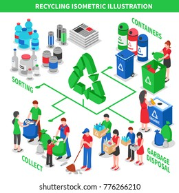 Recycling isometric composition with collecting sorting and disposal situations connected with arrows and green recycle pictogram  illustration