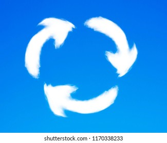 Recycling symbol made with clouds in blue sky, 3D illustration.