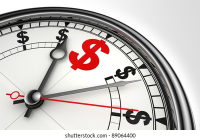 red dollar symbol on concept clock closeup on white background metaphor time is money