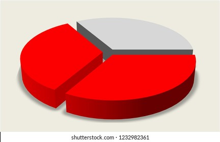 red sector chart. Two-thirds
