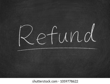Refund concept word on a blackboard background