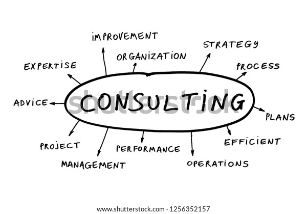 Relevant Important Topics Regarding Strategy Management