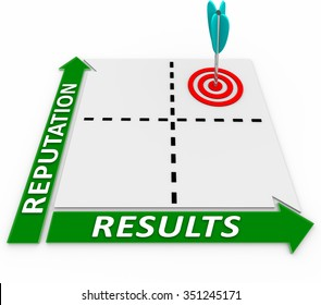 Reliable and Results words on a matrix for best or ideal choice of good outcome from a trusted or reliable business, company or service