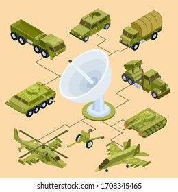 Remote control of military equipment, satellite control isometric concept
