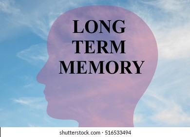 """Render illustration of """"LONG TERM MEMORY"""" title on head silhouette, with cloudy sky as a background."""
