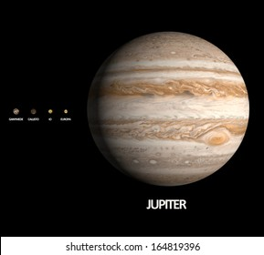 A rendered size comparison of the planet Jupiter and its four largest moons Ganymede, Callisto, Io and Europa on a clean black background with english captions.