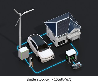 Renewable energy network connected by smart home equipped with solar panels, wind turbine, electric vehicle, EV battery, reused EV batteries system. 3D rendering image.