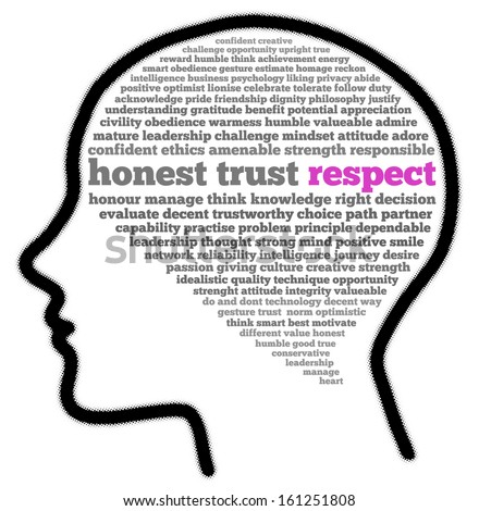 different words for respect