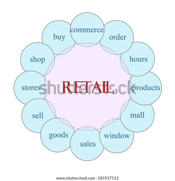 Retail concept circular diagram in pink and blue with great terms such as commerce, order, hours and more.