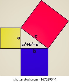 Retro looking Pythagoras' theorem of right triangles