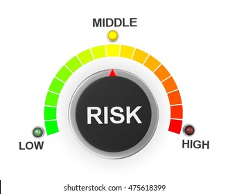 Risk button pointing between low and high level, 3d rendering