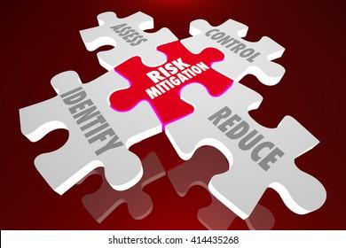 Risk Mitigation Identify Assess Control Reduce Danger Puzzle Pieces 3d Animation