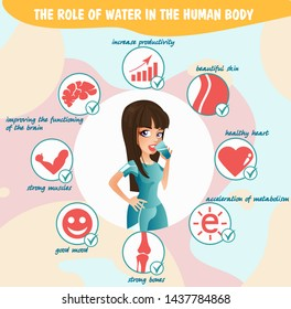 the role of water in the human body, beautiful ready-made design template for brooches, water information poster
