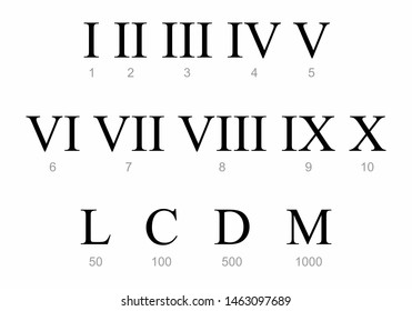 Roman numbers set on the white background