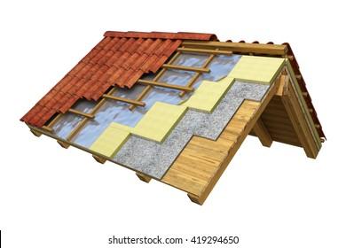 Reproducción 3D de aislamiento térmico del techo