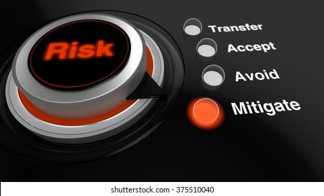 Rotary knob with the word risk in red turned to mitigate with a glowing LED switched on