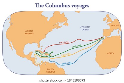 The routes of Christopher Columbus voyages from Europe to America