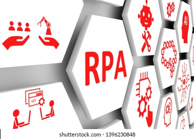 RPA concept cell background 3d illustration