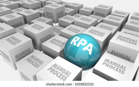 RPA Robotic Process Automation Reduce Manual Tasks 3d Illustration