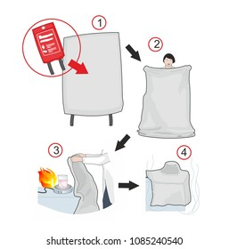 Safety intructions for a fire started by an electrical device in the laboratory. An electrical fire is extinguished with a blanket.