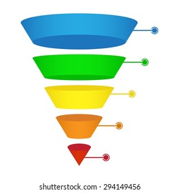 Sales or Conversion Funnel - Infographic on a White Background