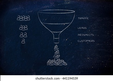 sales funnel generating coins, with Traffic Leads Prospects Customers sections & icons of the amount of people in the target audience