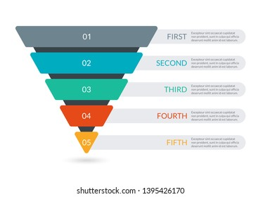Sales and Marketing Funnel. Business pyramid template with 5 steps. Conversion cone process.