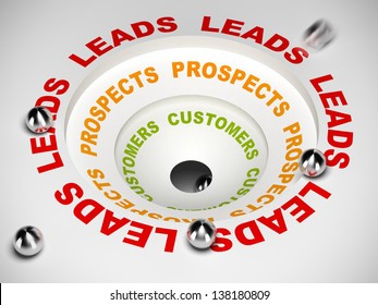 sales process diagram, converting leads to prospects and then to customer, 3D illustration