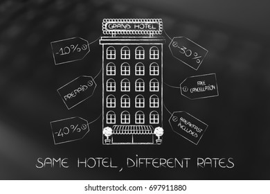 same hotel, different rates concept: accomodation building with plenty of different promotions on price tags