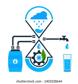 Roof Rain Water Harvesting Stock Illustrations, Images