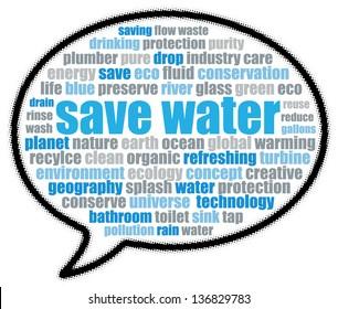 speech on save water