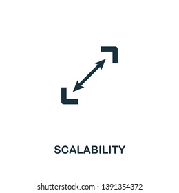 Scalability icon. Premium style design from startup collection. UX and UI. Pixel perfect scalability icon for web design, apps, software, printing usage.