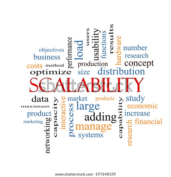 Scalability Word Cloud Concept Great Terms Stock