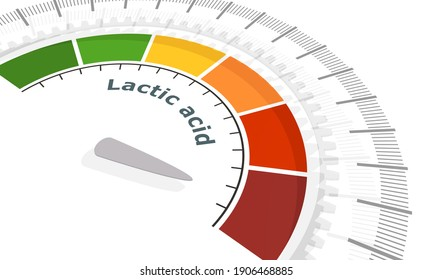 Scale with arrow. The lactic acid measuring device. Sign tachometer, speedometer, indicator. 3D rendering.