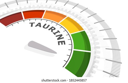 Scale with arrow. The taurine measuring device. Sign tachometer, speedometer, indicator. 3D rendering.