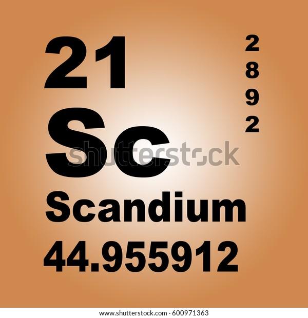 Scandium Periodic Table of Elements
