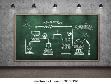 scheme chemical reaction drawing on green chalkboard