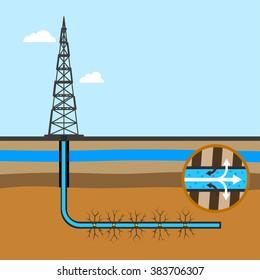 scheme of mining shale fossil