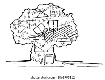 Scientific knowledge, formulas are shrouded in a nuclear explosion. A symbolic picture of learning and movement in the field of science.