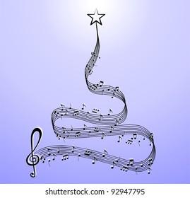 Score christmas tree