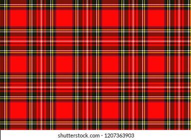 Scottish red checkered background