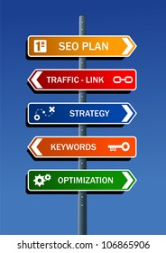 Search engine optimization (SEO) plan in road post.