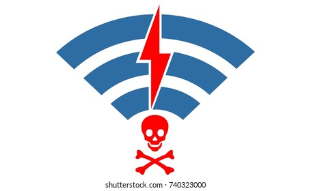Security concept: Red skull and wifi icon. Illustration of wifi vulnerability and cybersecurity compromised WEP, WPA, WPA 2 encryption. Krack is a serious threat for wifi internet connection